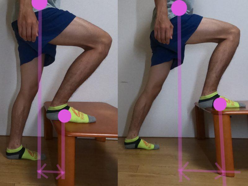 歩幅と重心位置の関係